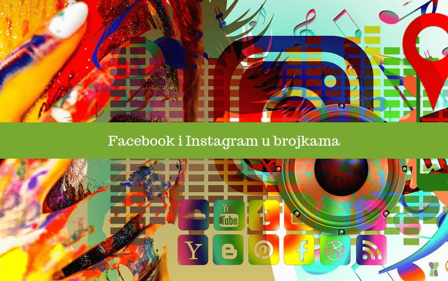 Facebook i Instagram u brojkama